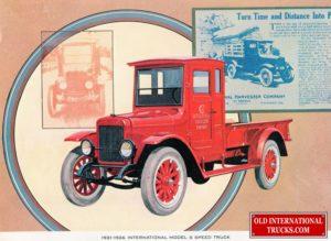 "<div class=""download-image""><a href=""https://oldinternationaltrucks.com/wp-content/uploads/2017/09/1921-1926-Model-S-Speed-Truck.jpg"" download><i class=""fa fa-download""></i> <span class=""full-size""></span></a></div>"