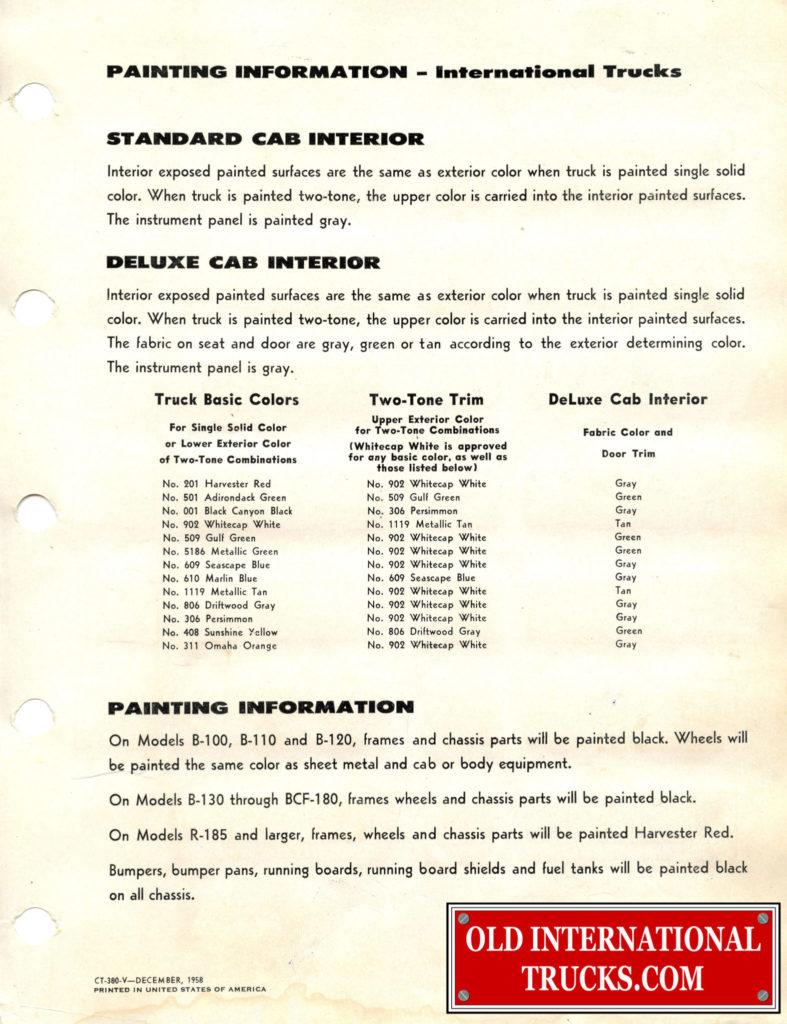 1960 color information