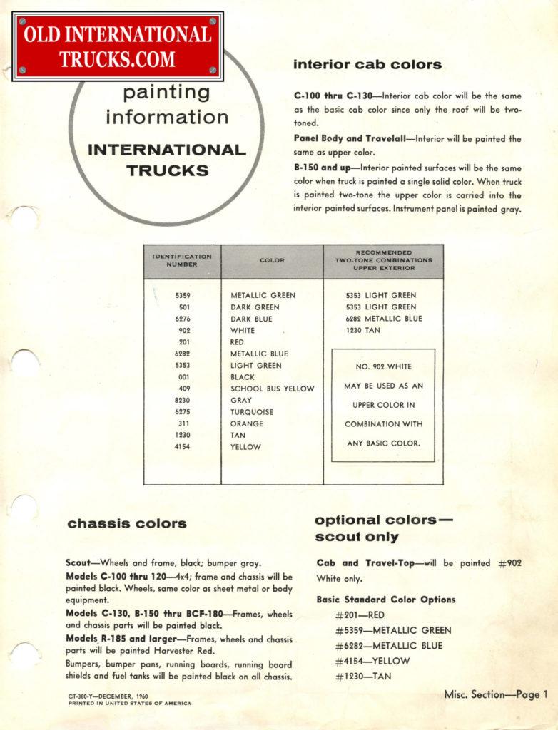 1961 color information