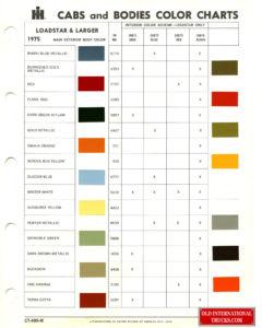 "1975-Cab-Body-Color-Chart-A <div class=""download-image""><a href=""https://oldinternationaltrucks.com/wp-content/uploads/2017/11/1975-Cab-Body-Color-Chart-A.jpg"" download><i class=""fa fa-download""></i> <span class=""full-size""></span></a></div>"