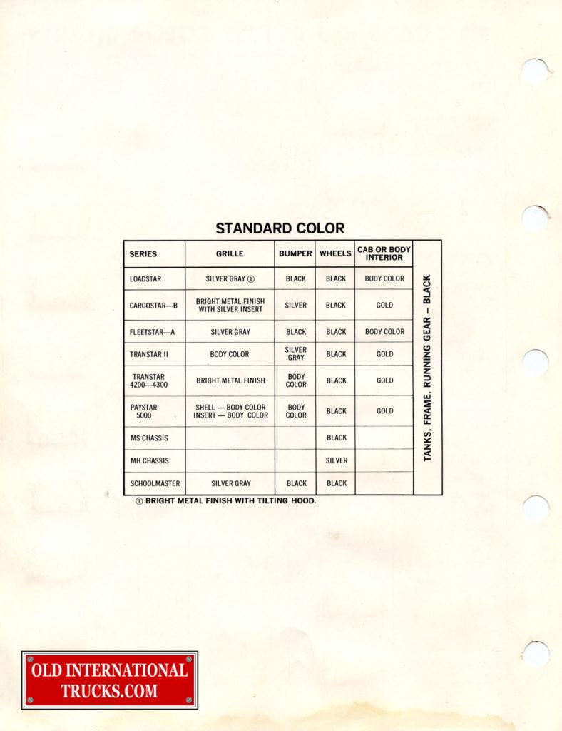 1975 Cab & Body Color Chart B