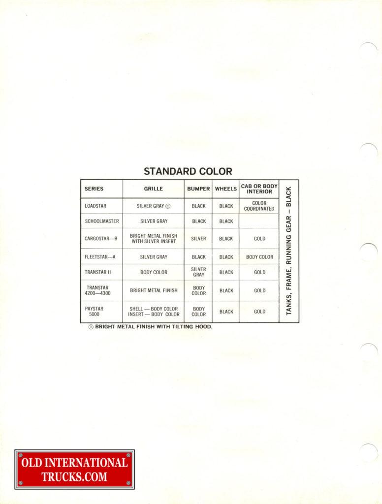1976 Cab & Body Color Chart B