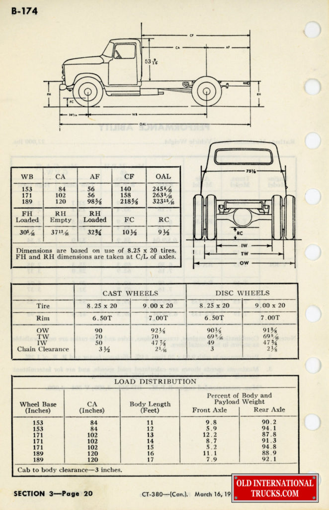 """DATA BOOK PAGE 2  <div class=""""download-image""""><a href=""""https://oldinternationaltrucks.com/wp-content/uploads/2017/11/img224.jpg"""" download><i class=""""fa fa-download""""></i> <span class=""""full-size""""></span></a></div>"""