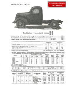"1938 D-LINE SPECS D-2, TO D-5 <div class=""download-image""><a href=""https://oldinternationaltrucks.com/wp-content/uploads/2017/12/1938-international-trucks-specifications-inernational-models-d-2-d-5.jpg"" download><i class=""fa fa-download""></i> <span class=""full-size""></span></a></div>"