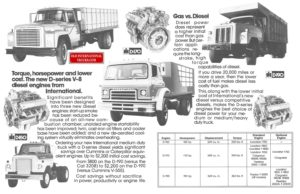 "<div class=""download-image""><a href=""https://oldinternationaltrucks.com/wp-content/uploads/2017/12/1975-torque-horsepower-and-lower-cost.-the-new-D-series-v-8-diesel-engines-from-internationals.jpg"" download><i class=""fa fa-download""></i> <span class=""full-size""></span></a></div>"