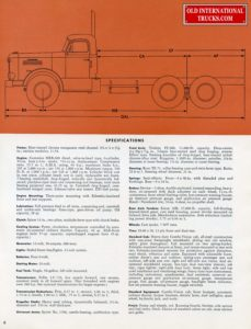 "4 and 6 wheel 300 series- diesel-gas-LPG <div class=""download-image""><a href=""https://oldinternationaltrucks.com/wp-content/uploads/2017/12/4-and-6-wheel-300-series-diesel-gas-LPG-6.jpg"" download><i class=""fa fa-download""></i> <span class=""full-size""></span></a></div>"