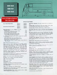 "RM-160 series with all steel metro bodies <div class=""download-image""><a href=""https://oldinternationaltrucks.com/wp-content/uploads/2017/12/RM-160-series-with-all-steel-metro-bodies-2-1.jpg"" download><i class=""fa fa-download""></i> <span class=""full-size""></span></a></div>"