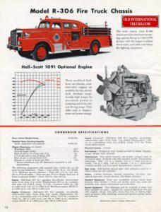 "<div class=""download-image""><a href=""https://oldinternationaltrucks.com/wp-content/uploads/2017/12/international-Fire-Truck-Chassis-R-166-R-176-R-186-R-1856-R-196-R-206-R-306-10.jpg"" download><i class=""fa fa-download""></i> <span class=""full-size""></span></a></div>"