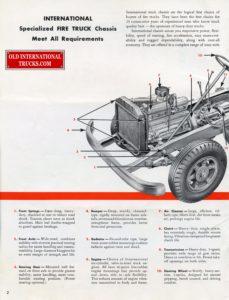 "<div class=""download-image""><a href=""https://oldinternationaltrucks.com/wp-content/uploads/2017/12/international-Fire-Truck-Chassis-R-166-R-176-R-186-R-1856-R-196-R-206-R-306-2.jpg"" download><i class=""fa fa-download""></i> <span class=""full-size""></span></a></div>"