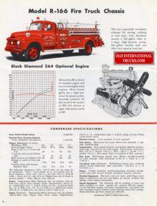 "<div class=""download-image""><a href=""https://oldinternationaltrucks.com/wp-content/uploads/2017/12/international-Fire-Truck-Chassis-R-166-R-176-R-186-R-1856-R-196-R-206-R-306-4.jpg"" download><i class=""fa fa-download""></i> <span class=""full-size""></span></a></div>"