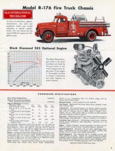 "<div class=""download-image""><a href=""https://oldinternationaltrucks.com/wp-content/uploads/2017/12/international-Fire-Truck-Chassis-R-166-R-176-R-186-R-1856-R-196-R-206-R-306-5.jpg"" download><i class=""fa fa-download""></i> <span class=""full-size""></span></a></div>"