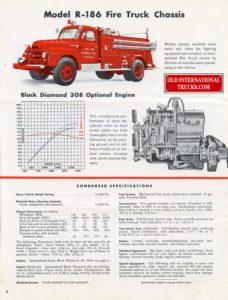 "<div class=""download-image""><a href=""https://oldinternationaltrucks.com/wp-content/uploads/2017/12/international-Fire-Truck-Chassis-R-166-R-176-R-186-R-1856-R-196-R-206-R-306-6.jpg"" download><i class=""fa fa-download""></i> <span class=""full-size""></span></a></div>"