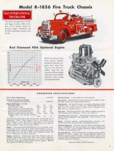 "<div class=""download-image""><a href=""https://oldinternationaltrucks.com/wp-content/uploads/2017/12/international-Fire-Truck-Chassis-R-166-R-176-R-186-R-1856-R-196-R-206-R-306-7.jpg"" download><i class=""fa fa-download""></i> <span class=""full-size""></span></a></div>"
