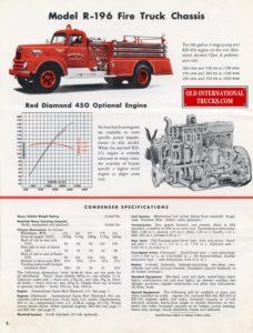 "<div class=""download-image""><a href=""https://oldinternationaltrucks.com/wp-content/uploads/2017/12/international-Fire-Truck-Chassis-R-166-R-176-R-186-R-1856-R-196-R-206-R-306-8.jpg"" download><i class=""fa fa-download""></i> <span class=""full-size""></span></a></div>"