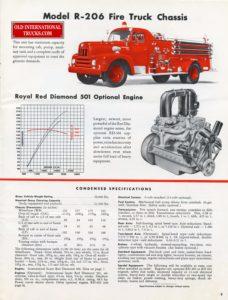 "<div class=""download-image""><a href=""https://oldinternationaltrucks.com/wp-content/uploads/2017/12/international-Fire-Truck-Chassis-R-166-R-176-R-186-R-1856-R-196-R-206-R-306-9.jpg"" download><i class=""fa fa-download""></i> <span class=""full-size""></span></a></div>"
