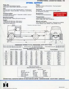 International Loadstar model 1700 optional equipment from Great Britain.