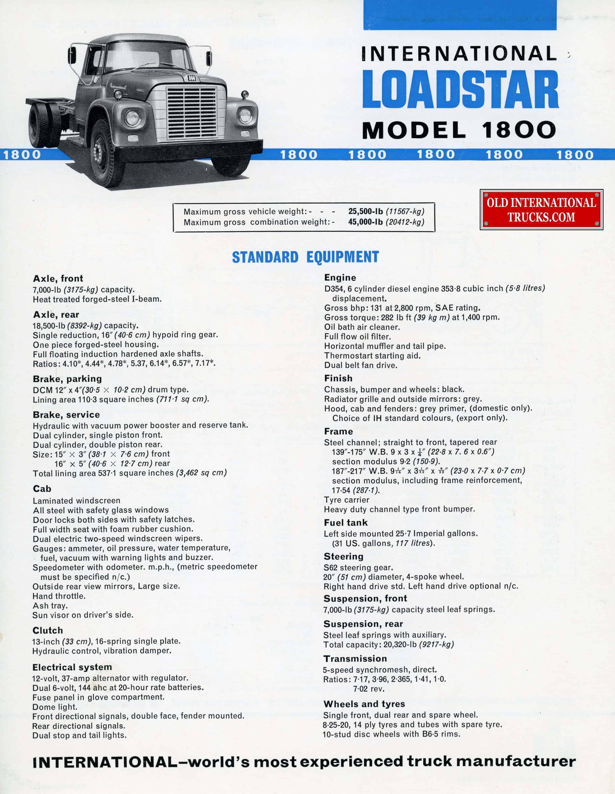 1975 International Truck 1700 Wiring Diagram - Wiring Diagram •