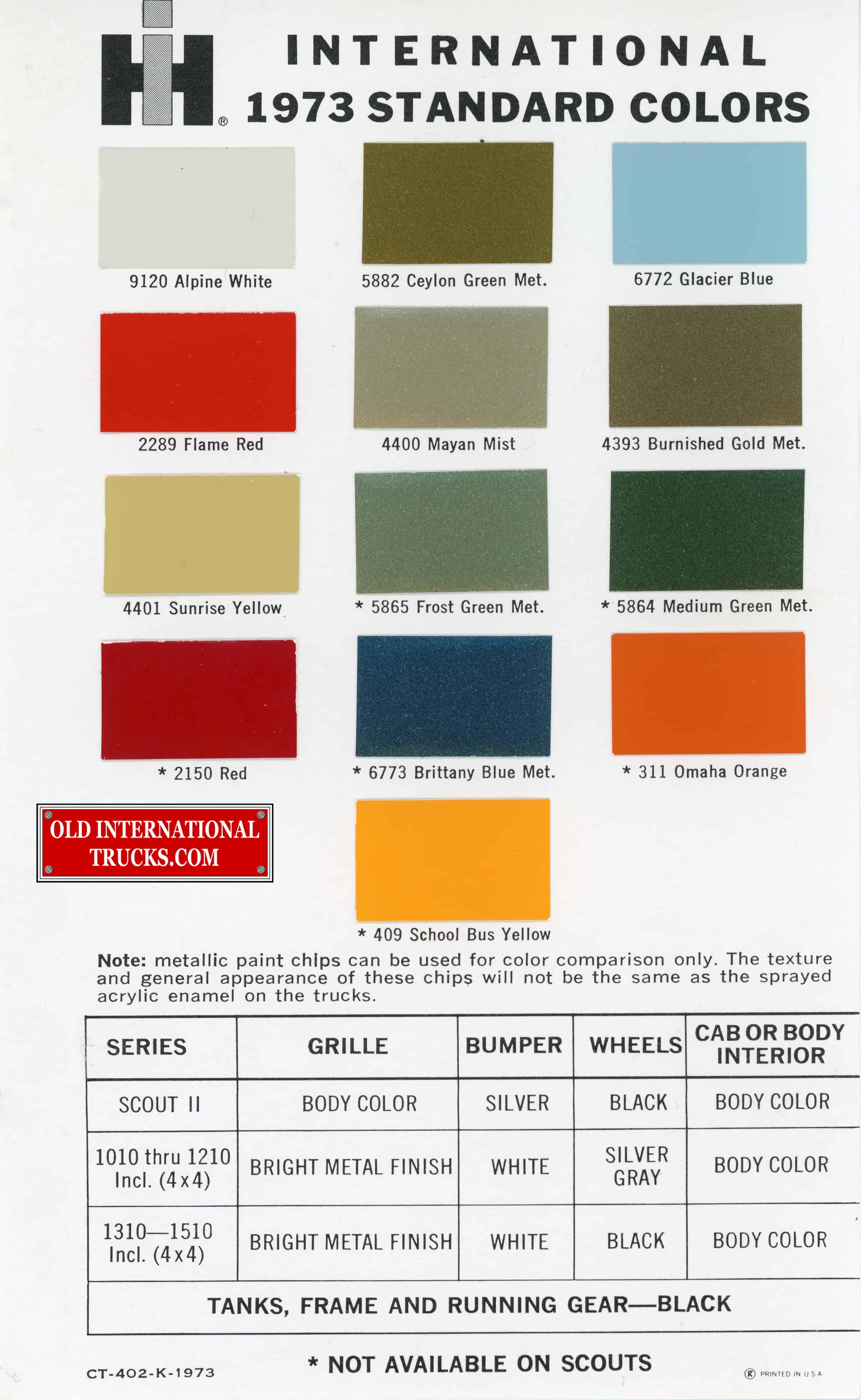 Current ping color chart ping color chart plot free printable old ping color chart images free any chart examples rh nvjuh info ping color codes mean nvjuhfo Gallery