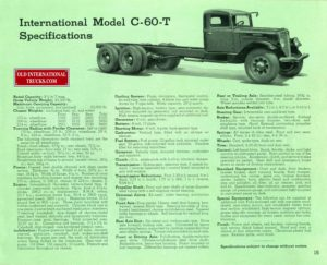 "<div class=""download-image""><a href=""https://oldinternationaltrucks.com/wp-content/uploads/2019/02/International-6-wheel-trucks-trailing-axle-and-dual-drive-15.jpg"" download><i class=""fa fa-download""></i> <span class=""full-size""></span></a></div>"
