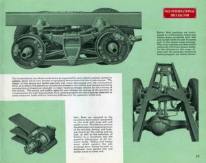 "<div class=""download-image""><a href=""https://oldinternationaltrucks.com/wp-content/uploads/2019/02/International-6-wheel-trucks-trailing-axle-and-dual-drive-19.jpg"" download><i class=""fa fa-download""></i> <span class=""full-size""></span></a></div>"