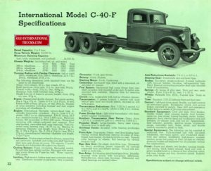 "<div class=""download-image""><a href=""https://oldinternationaltrucks.com/wp-content/uploads/2019/02/International-6-wheel-trucks-trailing-axle-and-dual-drive-22.jpg"" download><i class=""fa fa-download""></i> <span class=""full-size""></span></a></div>"