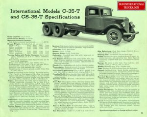 "<div class=""download-image""><a href=""https://oldinternationaltrucks.com/wp-content/uploads/2019/02/International-6-wheel-trucks-trailing-axle-and-dual-drive-9.jpg"" download><i class=""fa fa-download""></i> <span class=""full-size""></span></a></div>"