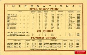 "<div class=""download-image""><a href=""https://oldinternationaltrucks.com/wp-content/uploads/2020/12/Price-List-of-Commercial-trucks-and-Passenger-vehicles-1931-2.jpg"" download><i class=""fa fa-download""></i> <span class=""full-size""></span></a></div>"