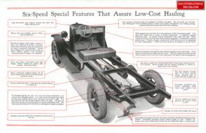 """<div class=""""download-image""""><a href=""""https://oldinternationaltrucks.com/wp-content/uploads/2021/02/International-Harvester-Six-Speed-Special-6-7.jpg"""" download><i class=""""fa fa-download""""></i> <span class=""""full-size""""></span></a></div>"""