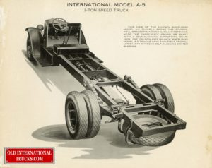 """1930 IHC Model A-5 img2 <div class=""""download-image""""><a href=""""https://oldinternationaltrucks.com/wp-content/uploads/2021/03/1930-IHC-Model-A-5-img2.jpg"""" download><i class=""""fa fa-download""""></i> <span class=""""full-size""""></span></a></div>"""