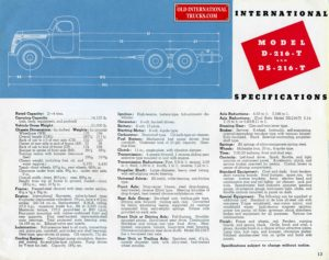 """<div class=""""download-image""""><a href=""""https://oldinternationaltrucks.com/wp-content/uploads/2021/04/International-6-Wheel-Trucks-Trailing-axle-and-dual-drive-A-142-BB-13.jpg"""" download><i class=""""fa fa-download""""></i> <span class=""""full-size""""></span></a></div>"""