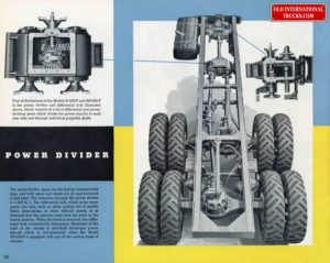 """<div class=""""download-image""""><a href=""""https://oldinternationaltrucks.com/wp-content/uploads/2021/04/International-6-Wheel-Trucks-Trailing-axle-and-dual-drive-A-142-BB-24.jpg"""" download><i class=""""fa fa-download""""></i> <span class=""""full-size""""></span></a></div>"""